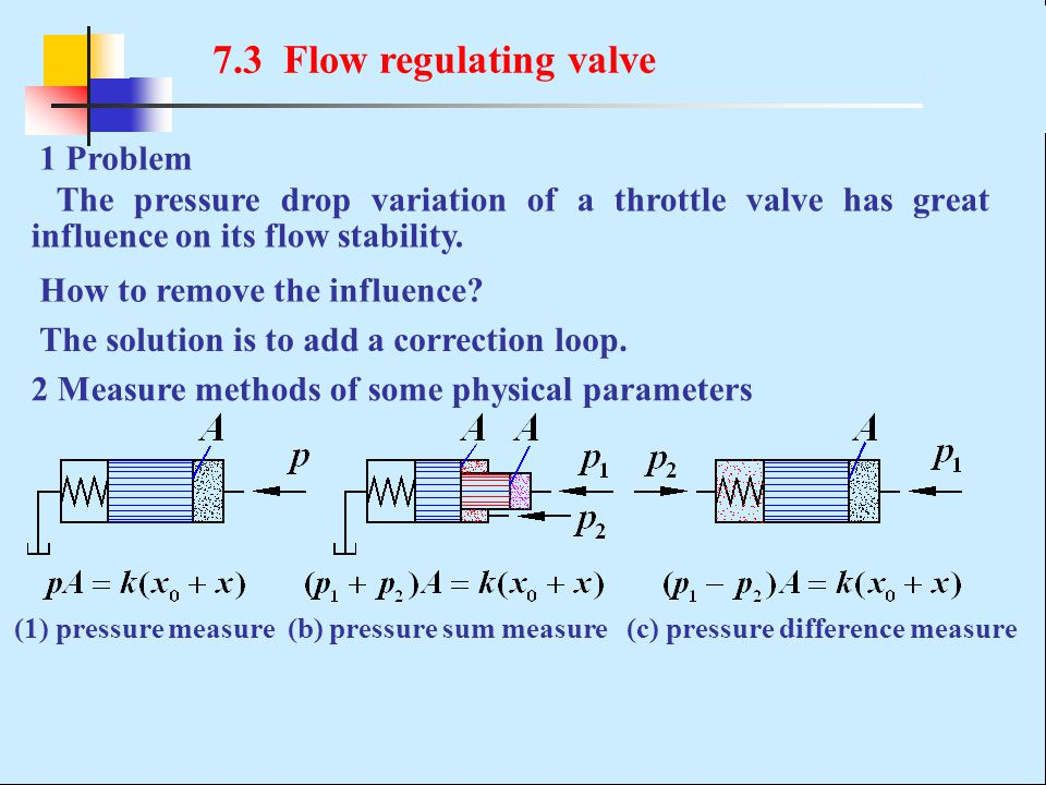 7.3 Flow regulating valve 1 Problem