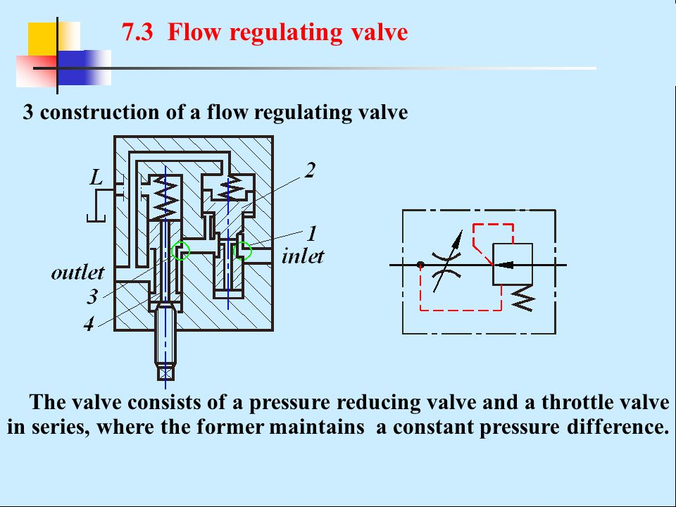 7.3 Flow regulating valve 3 construction of a flow regulating valve