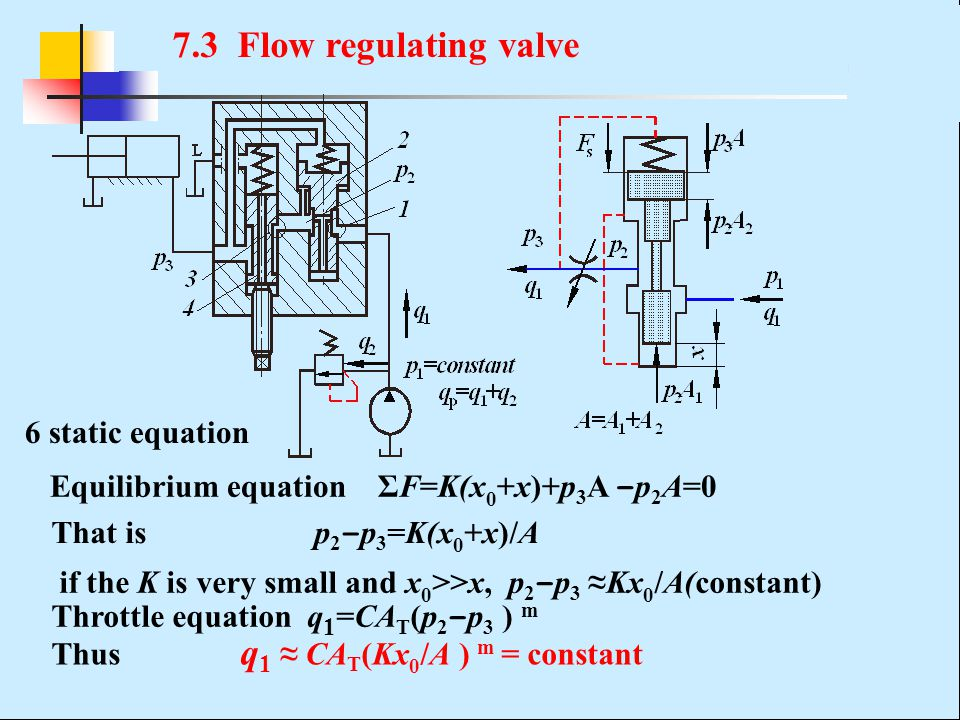7.3 Flow regulating valve 6 static equation