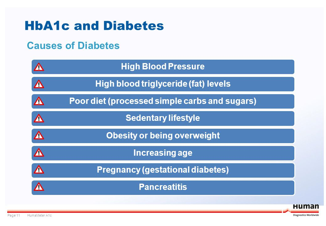 HbA1c and Diabetes Causes of Diabetes High Blood Pressure