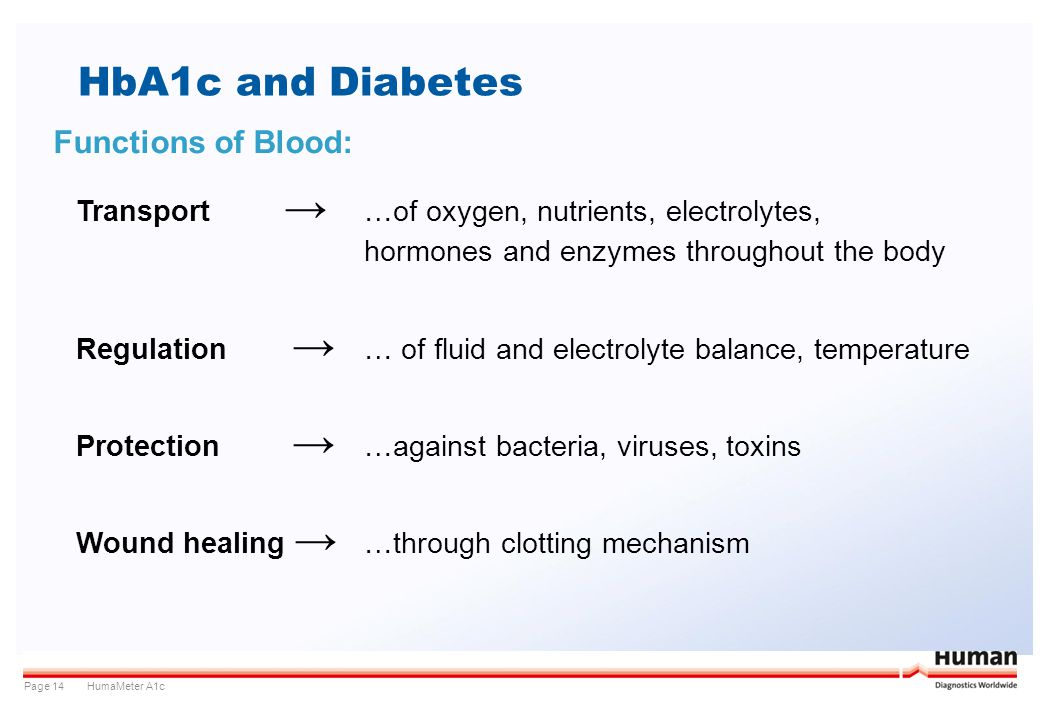 HbA1c and Diabetes Functions of Blood: