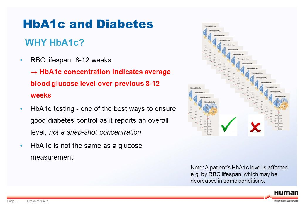 HbA1c and Diabetes WHY HbA1c