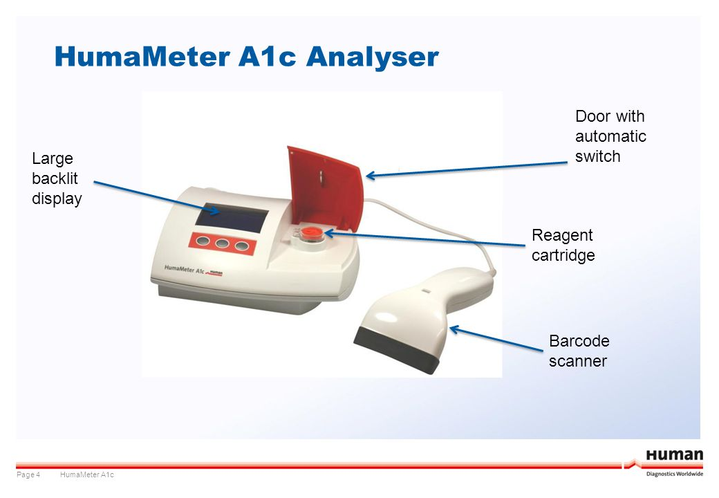 HumaMeter A1c Analyser Door with automatic switch