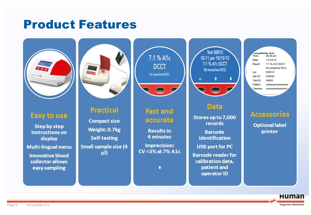 Product Features Data Easy to use Practical Fast and accurate