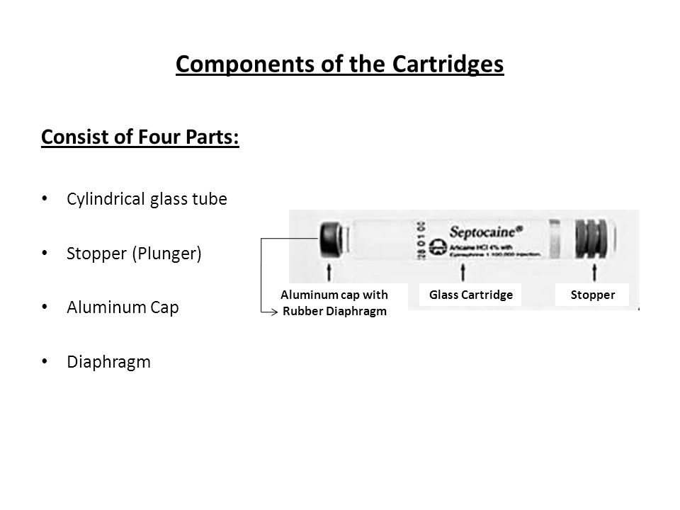Components of the Cartridges