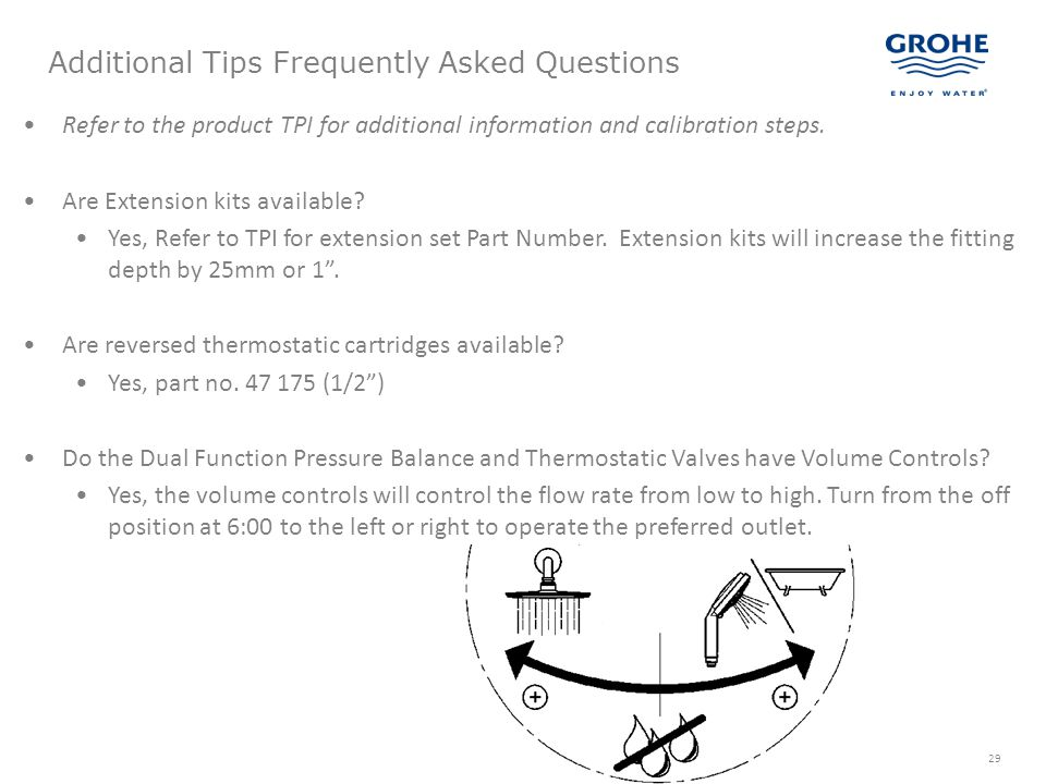 Additional Tips Frequently Asked Questions