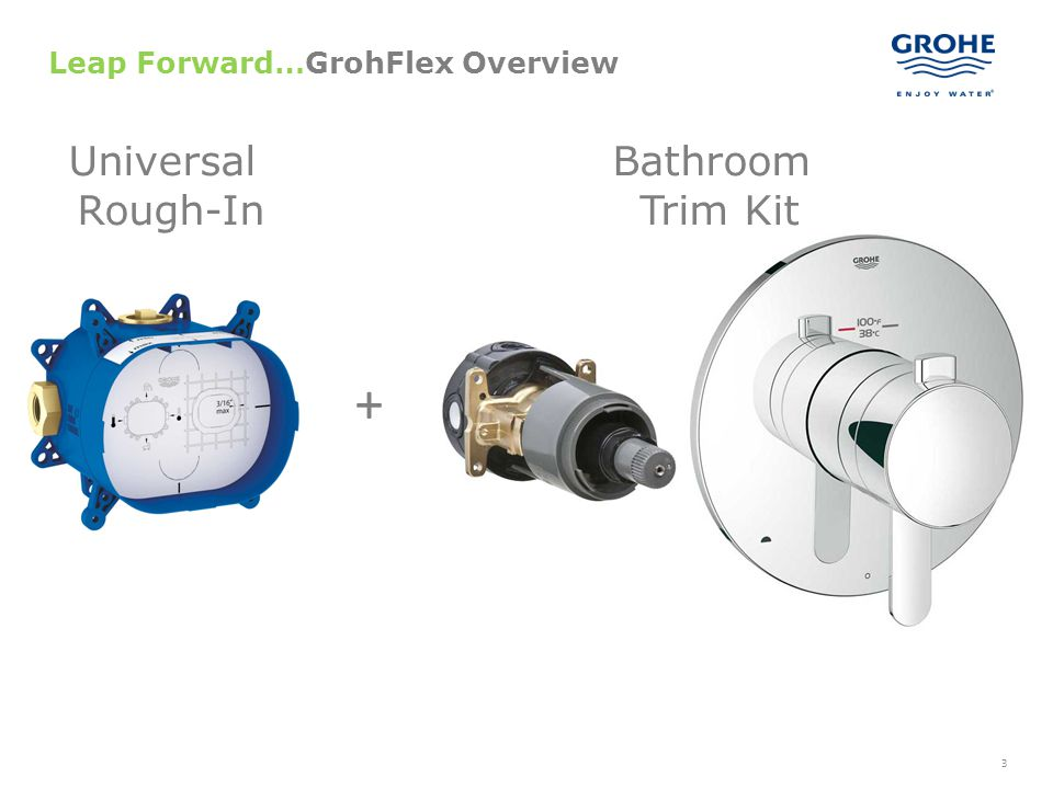 Leap Forward…GrohFlex Overview