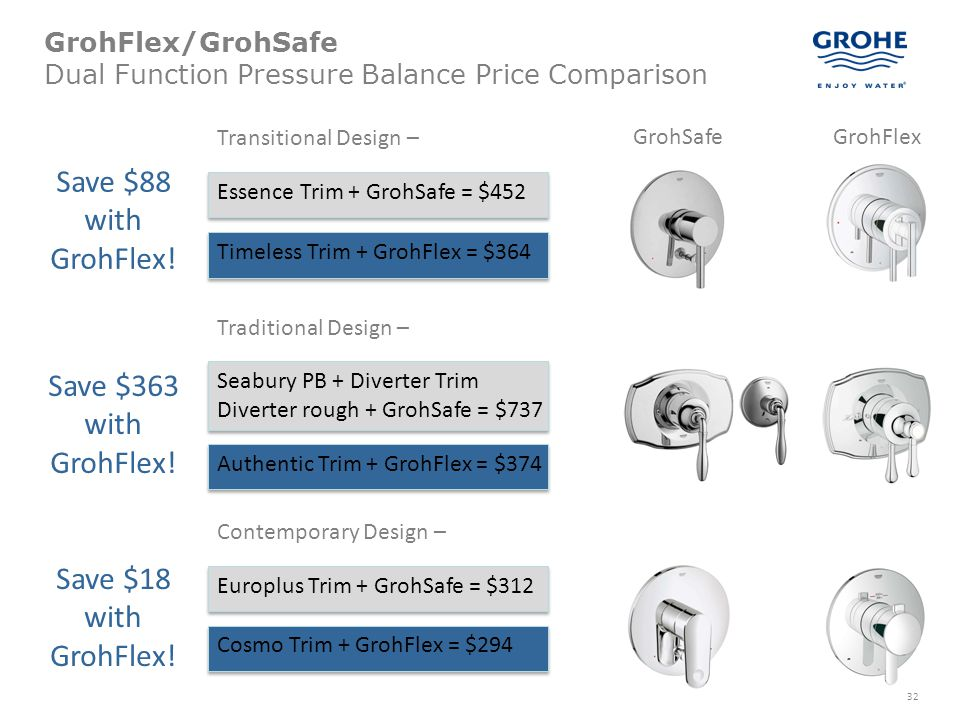 Save $88 with GrohFlex! Save $363 with GrohFlex! Save $18