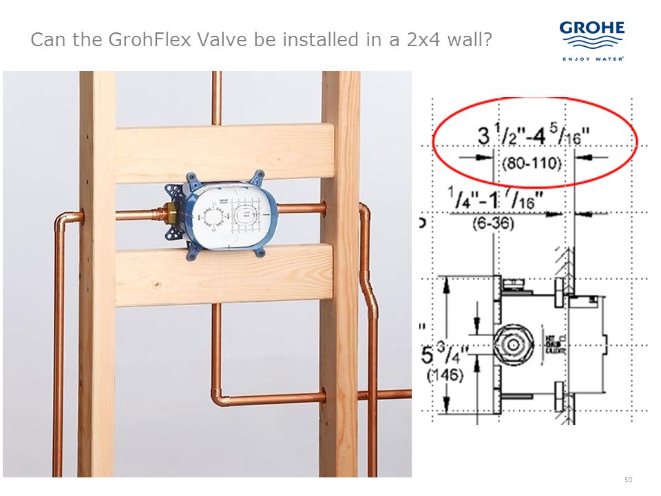 Can the GrohFlex Valve be installed in a 2x4 wall