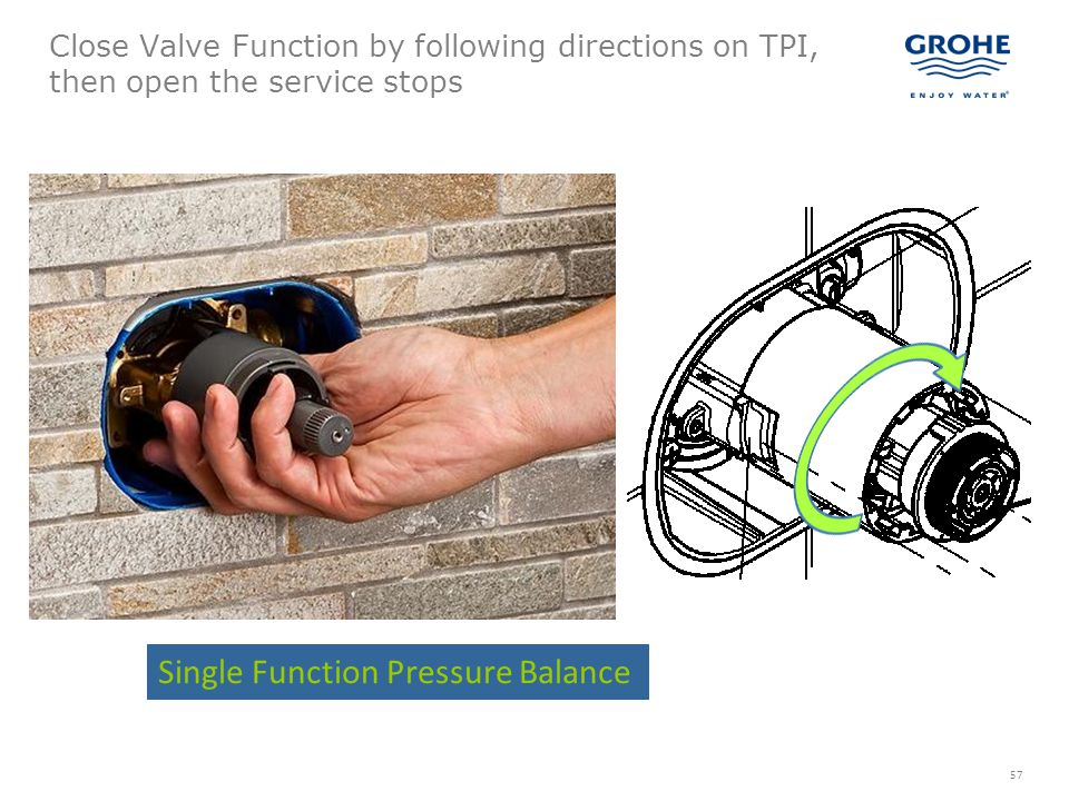 Single Function Pressure Balance