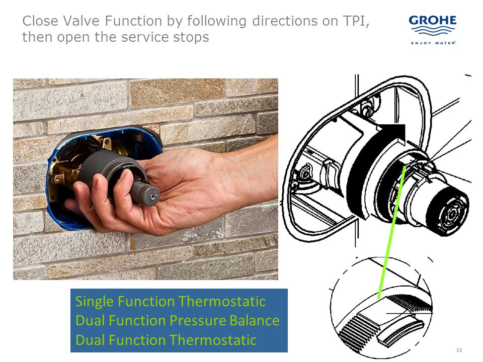 Single Function Thermostatic Dual Function Pressure Balance