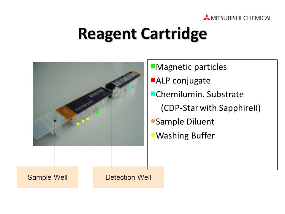 Reagent Cartridge ■Magnetic particles ■ALP conjugate