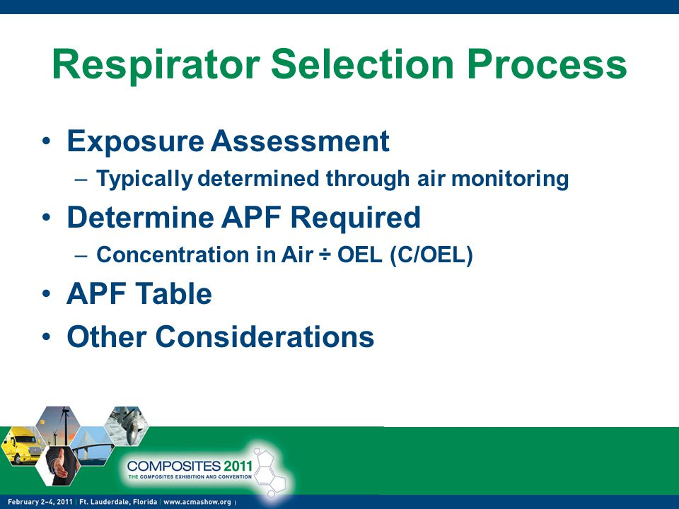 Respirator Selection Process