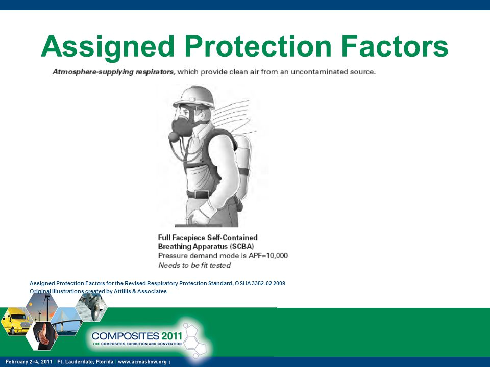 Assigned Protection Factors