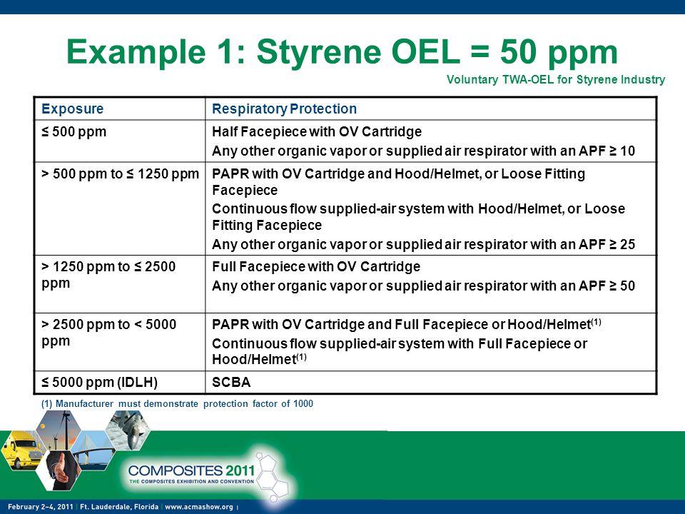 Example 1: Styrene OEL = 50 ppm