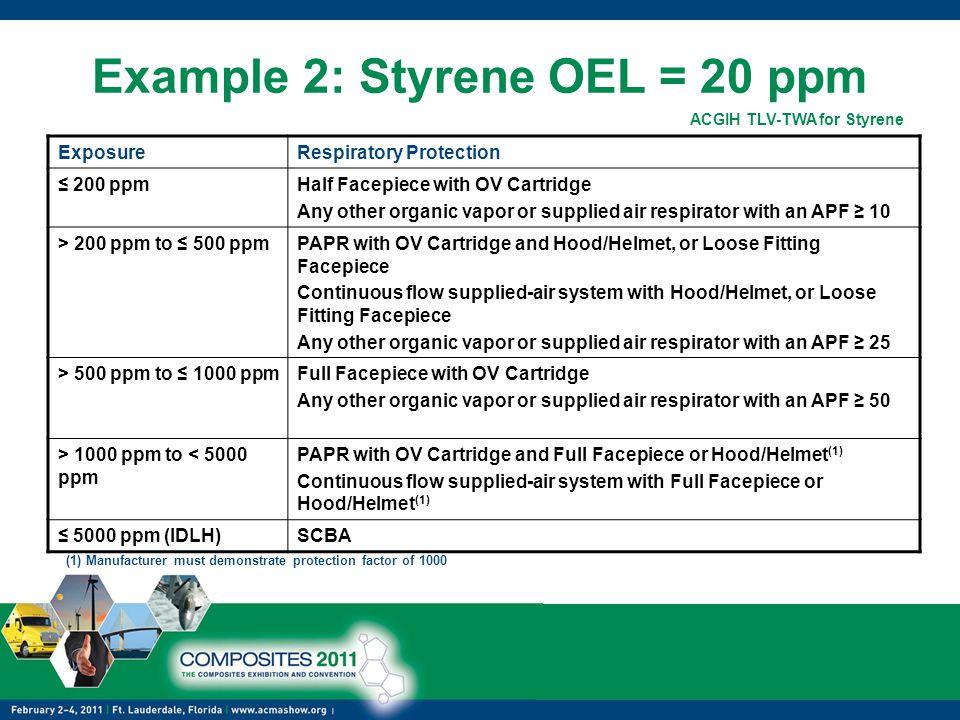 Example 2: Styrene OEL = 20 ppm