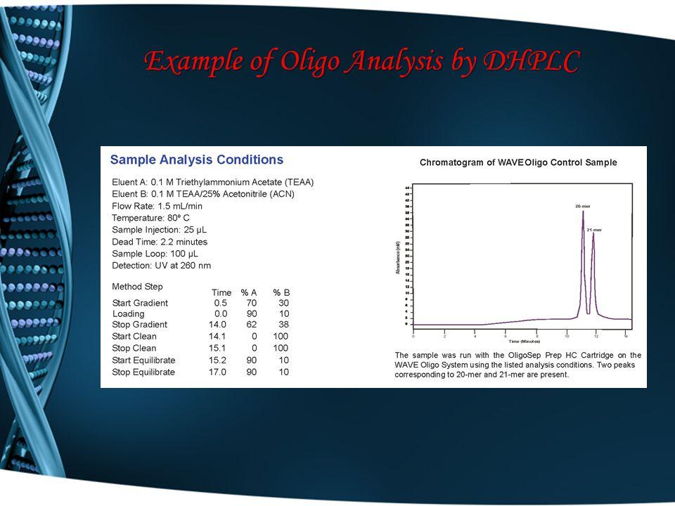 Example of Oligo Analysis by DHPLC