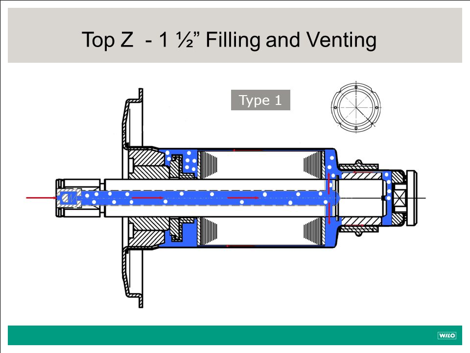 Top Z - 1 ½ Filling and Venting