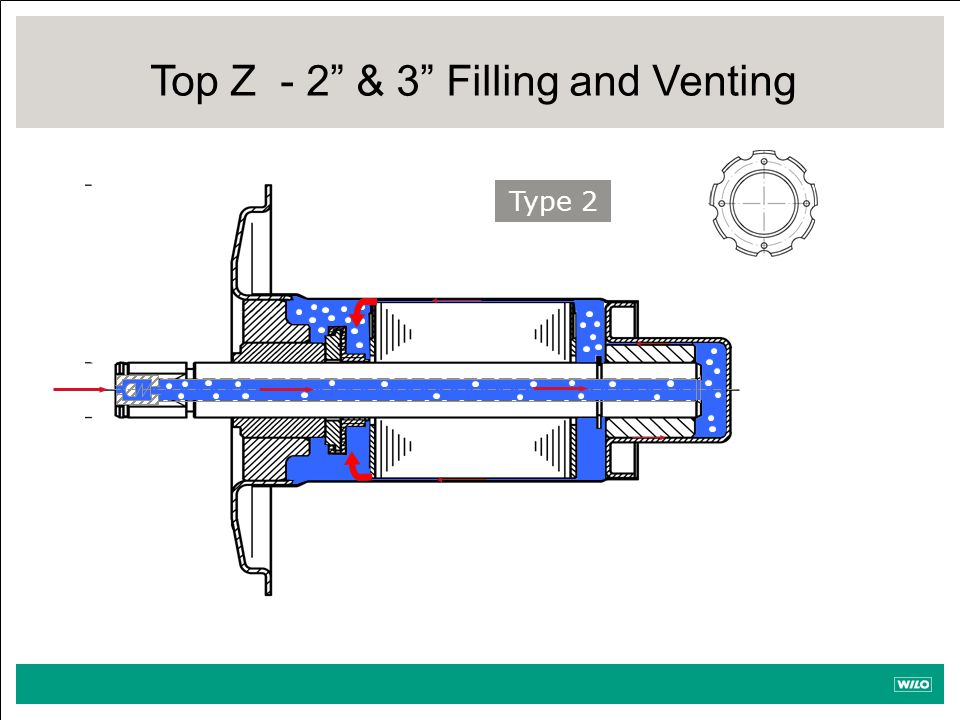 Top Z - 2 & 3 Filling and Venting