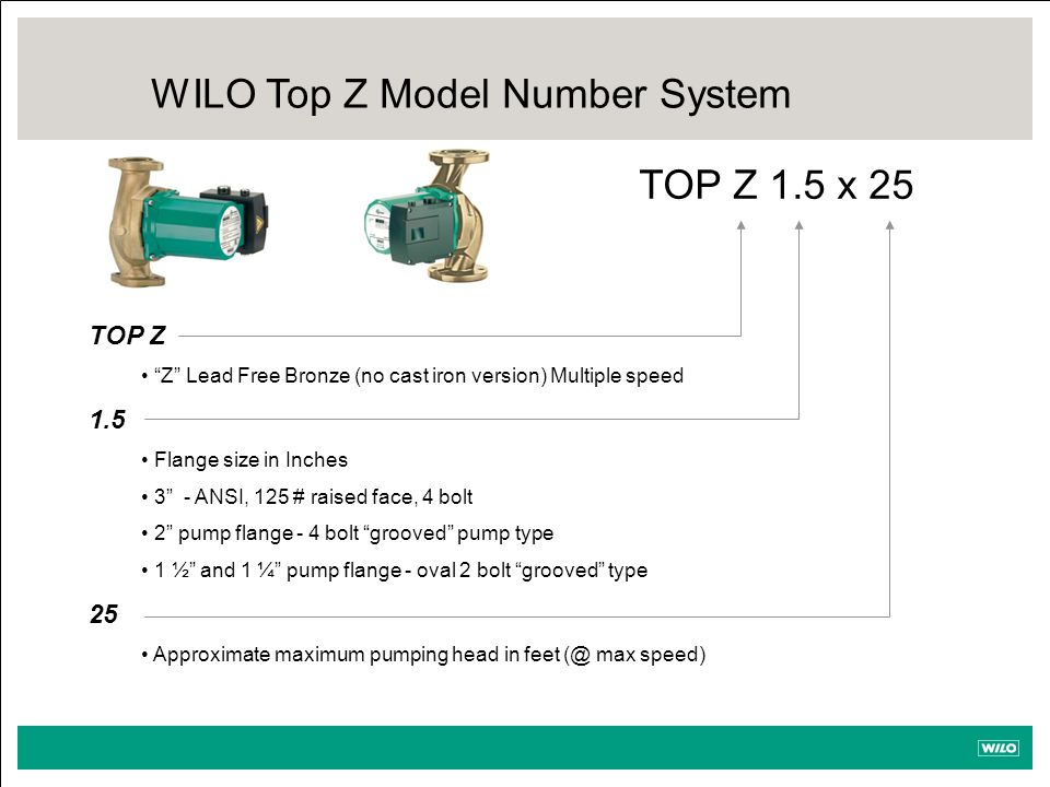 WILO Top Z Model Number System