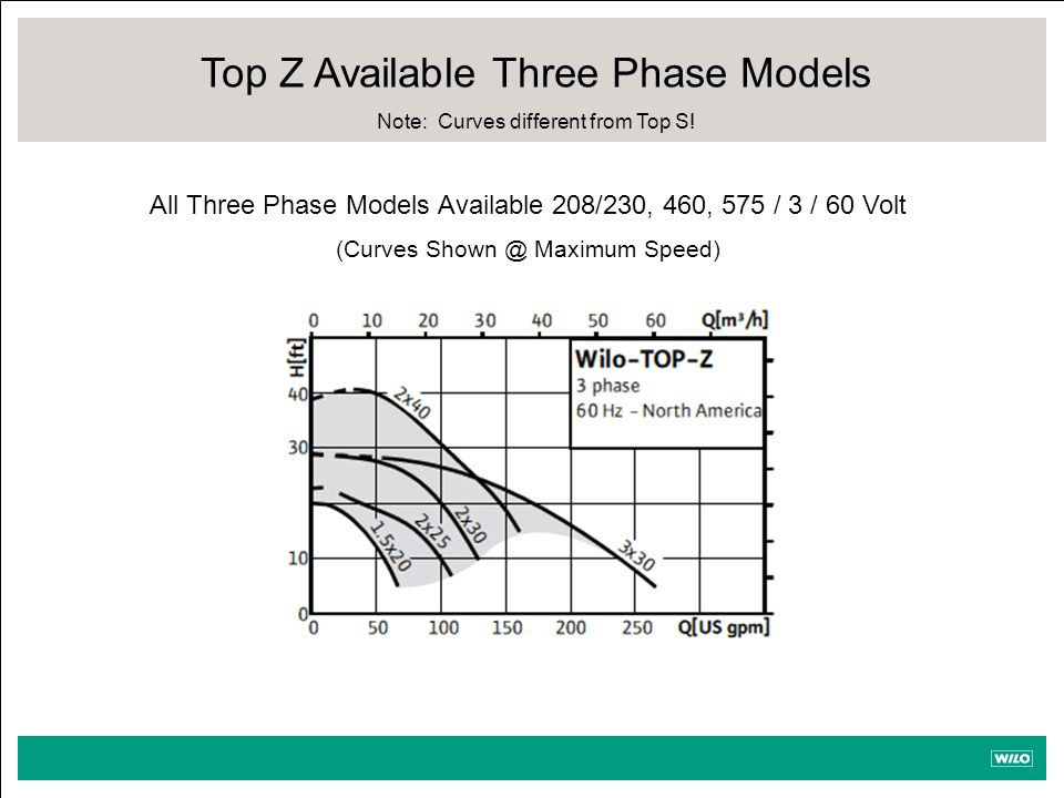 Top Z Available Three Phase Models