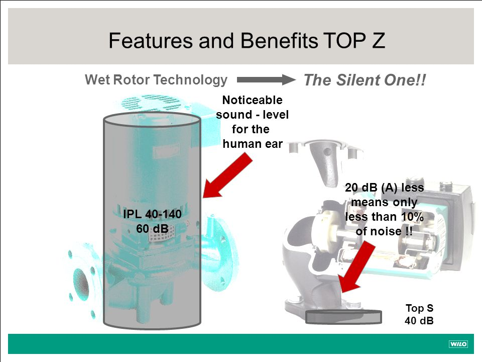 Features and Benefits TOP Z