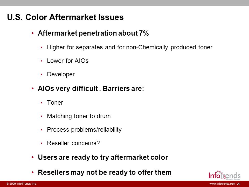 U.S. Color Aftermarket Issues