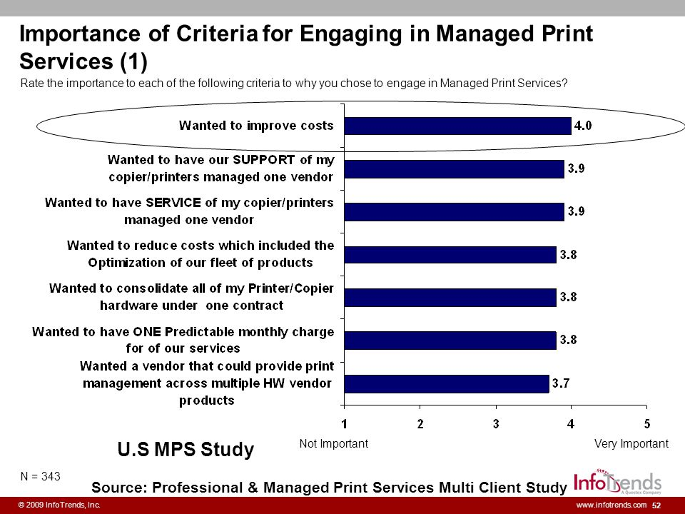 Importance of Criteria for Engaging in Managed Print Services (1)