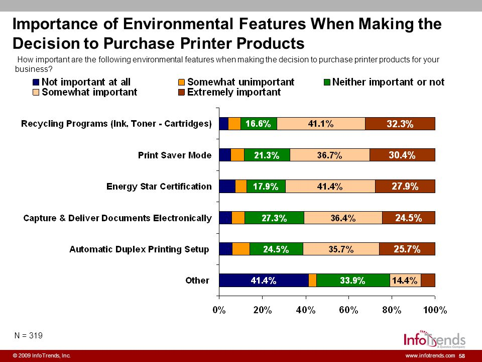Importance of Environmental Features When Making the Decision to Purchase Printer Products