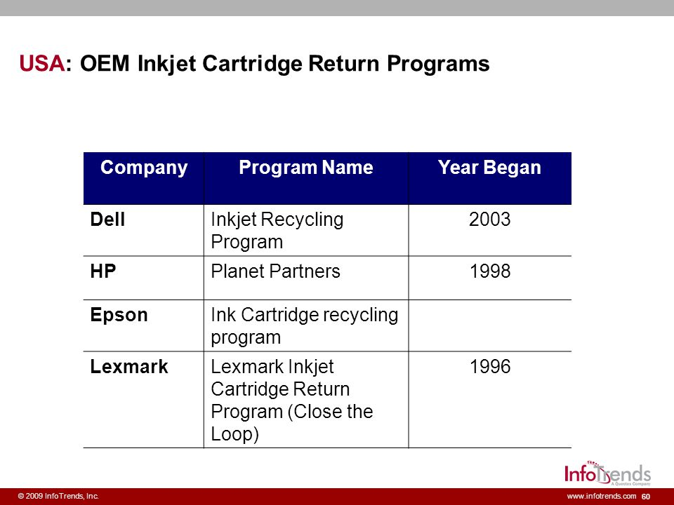 USA: OEM Inkjet Cartridge Return Programs