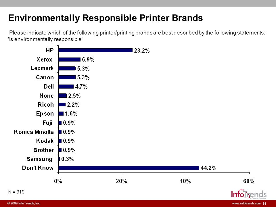 Environmentally Responsible Printer Brands
