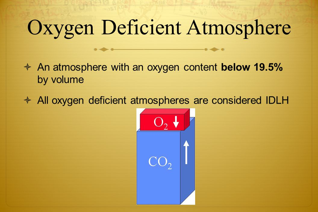 Oxygen Deficient Atmosphere