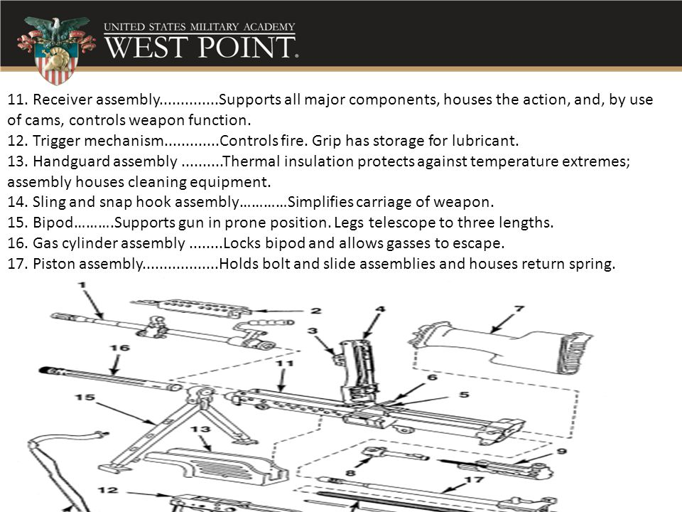 11. Receiver assembly..............Supports all major components, houses the action, and, by use