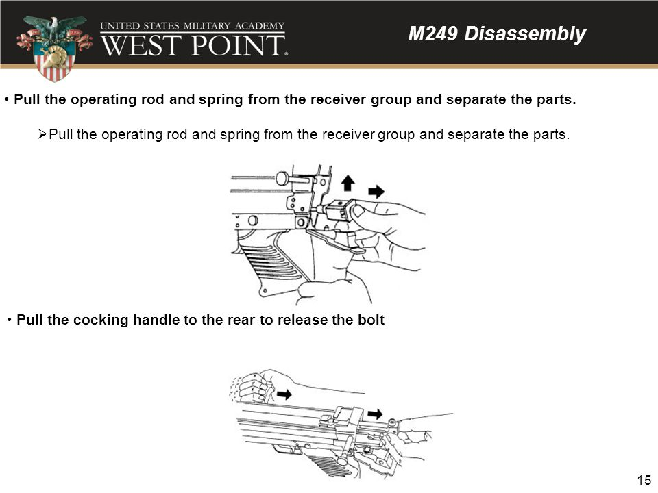 M249 Disassembly Pull the operating rod and spring from the receiver group and separate the parts.