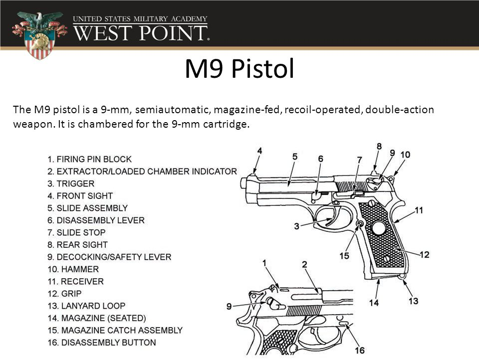 M9 Pistol The M9 pistol is a 9-mm, semiautomatic, magazine-fed, recoil-operated, double-action weapon.