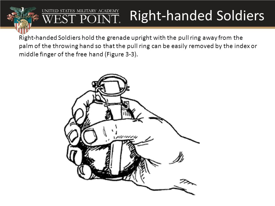 Right-handed Soldiers