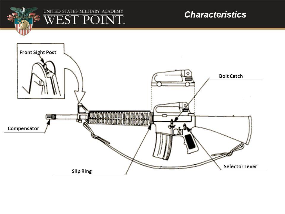 Characteristics Front Sight Post Bolt Catch Compensator Selector Lever