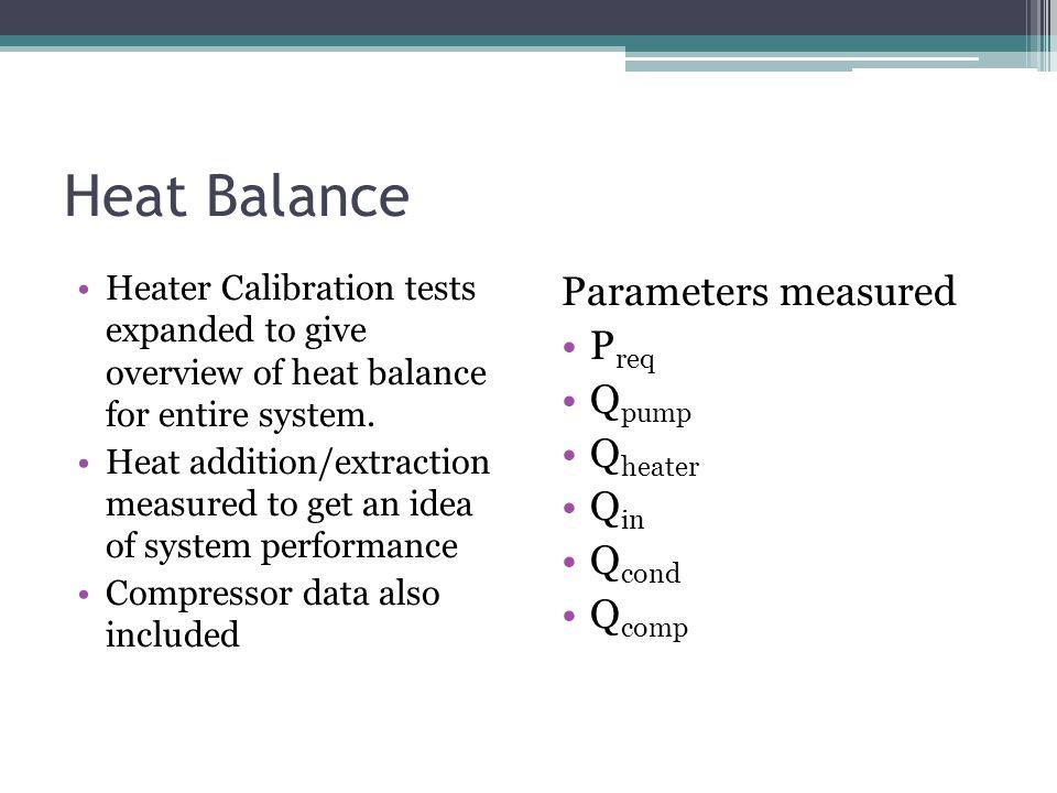 Heat Balance Parameters measured Preq Qpump Qheater Qin Qcond Qcomp