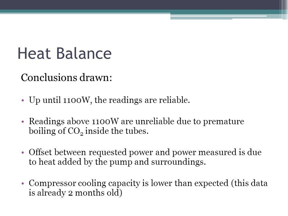 Heat Balance Conclusions drawn: