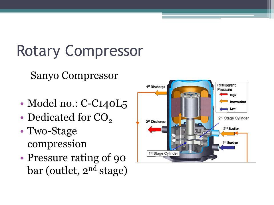 Rotary Compressor Sanyo Compressor Model no.: C-C140L5