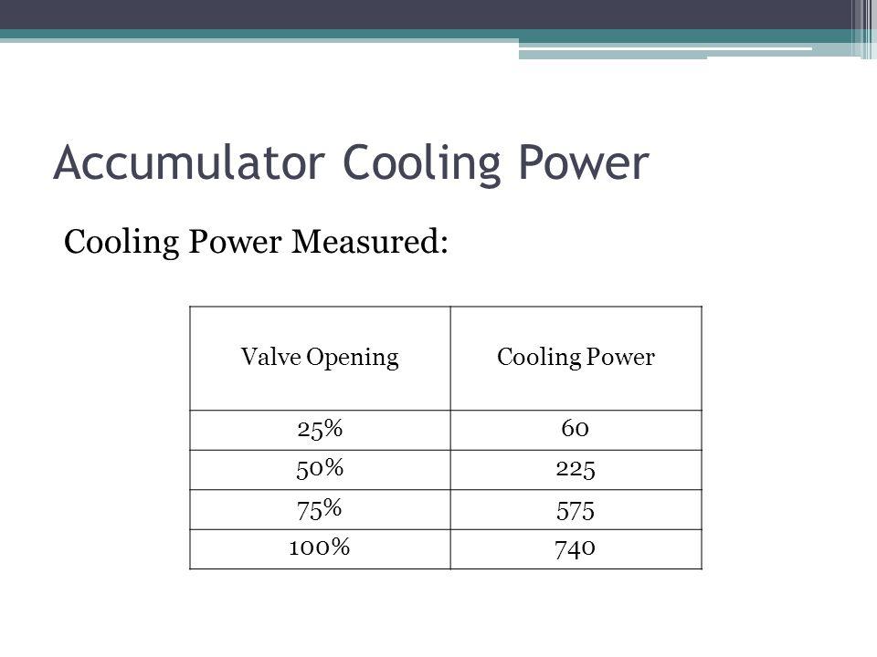 Accumulator Cooling Power