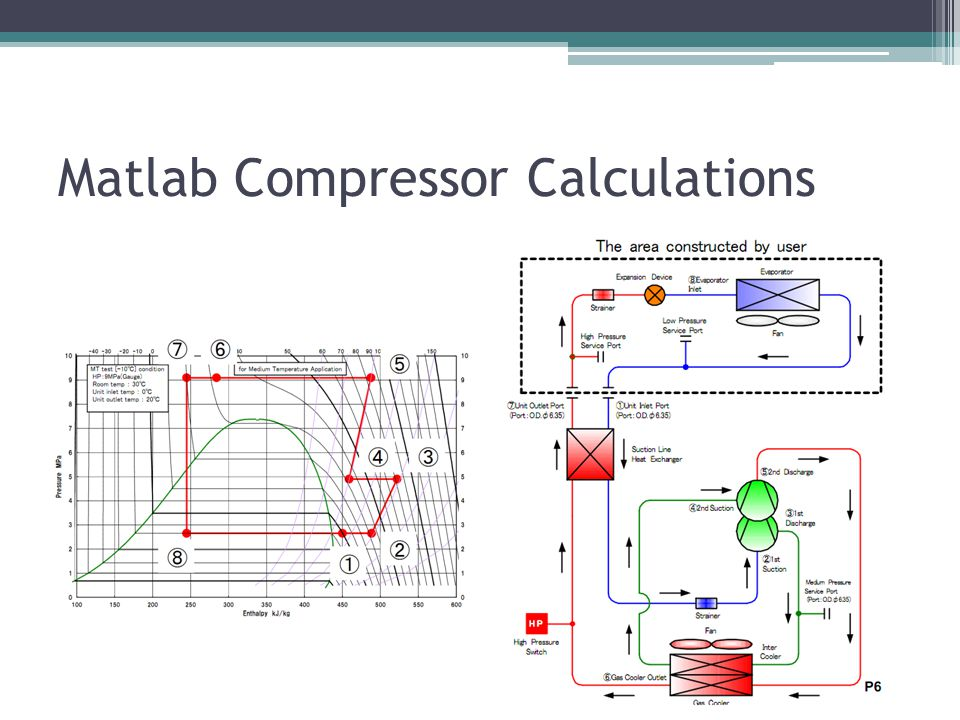 Matlab Compressor Calculations