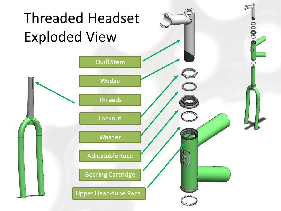 Threaded Headset Exploded View