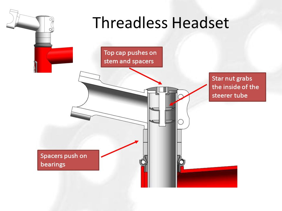 Threadless Headset Top cap pushes on stem and spacers