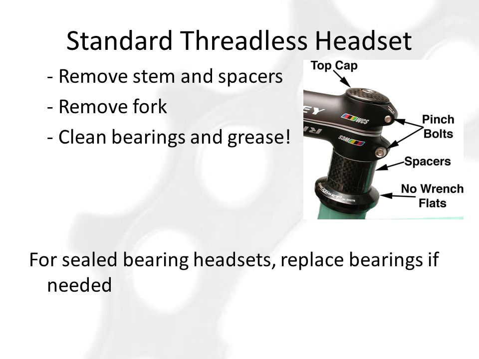 Standard Threadless Headset