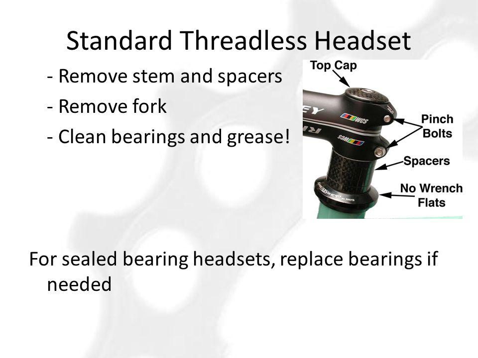 Standard Threadless Headset