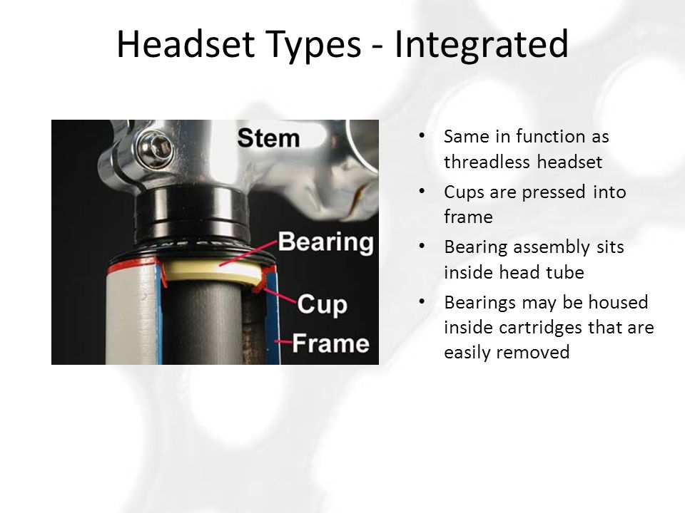 Headset Types - Integrated