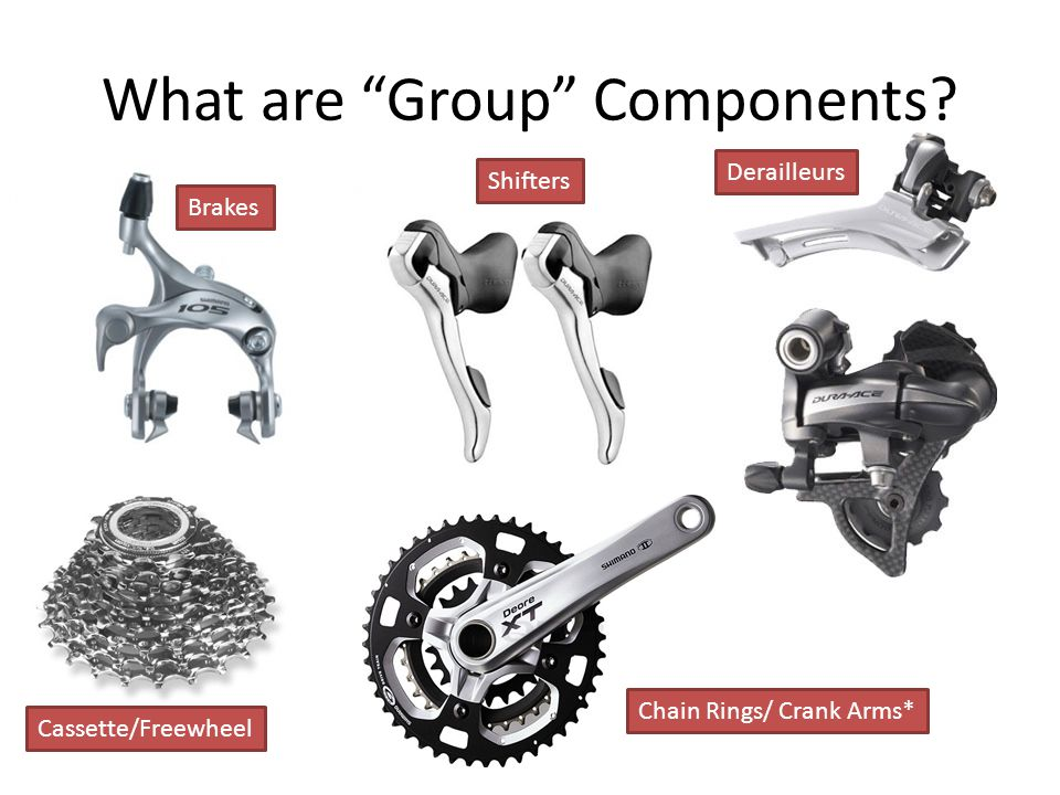 What are Group Components