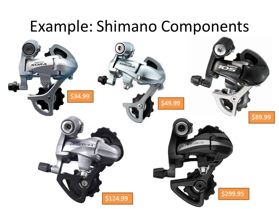 Example: Shimano Components