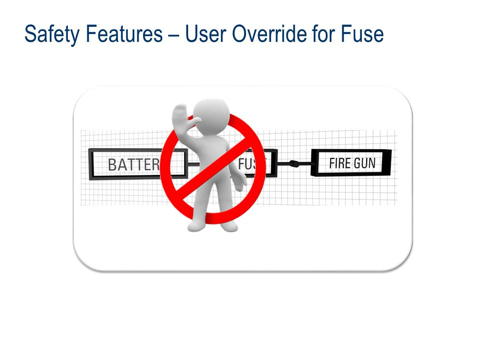 Safety Features – User Override for Fuse